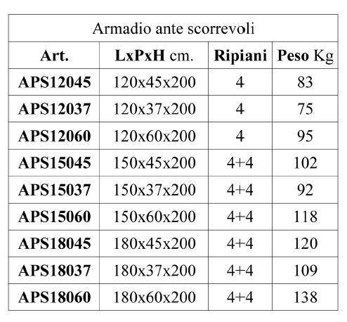 Armadio Ante Scorrevoli Misure Standard.Biga Srl Industria Arredi Scolastici Armadio Ante Scorrevoli 150